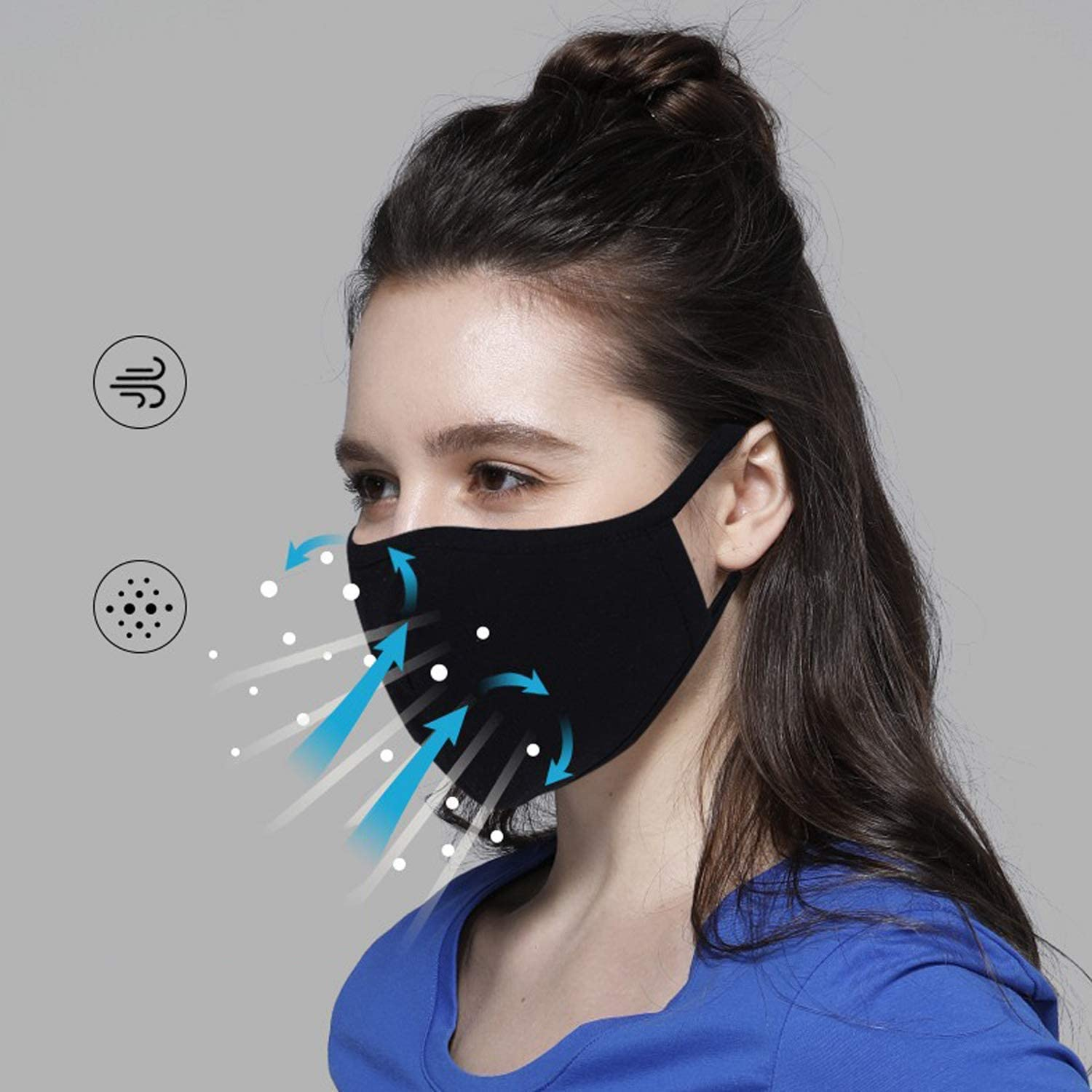 3 Pack Cotton Anti Dust Mouth Face Mask